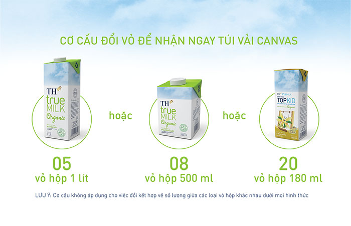 GUIDE TO CHANGE TH TRUE MILK ORGANIC BOX TO RECEIVE CANVAS BAG